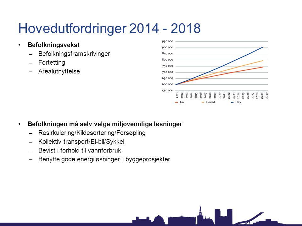 Hovedutfordringer 2014 - 2018 Befolkningsvekst –Befolkningsframskrivinger –Fortetting –Arealutnyttelse Befolkningen må selv velge miljøvennlige løsnin