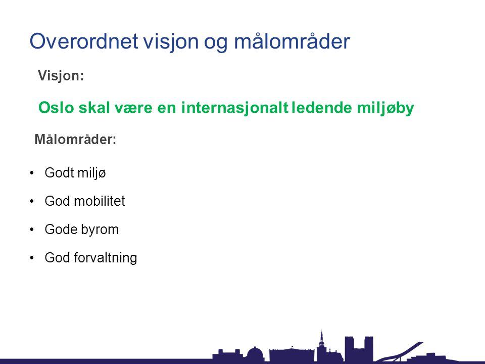 Overordnet visjon og målområder Oslo skal være en internasjonalt ledende miljøby Godt miljø God mobilitet Gode byrom God forvaltning Målområder: Visjo