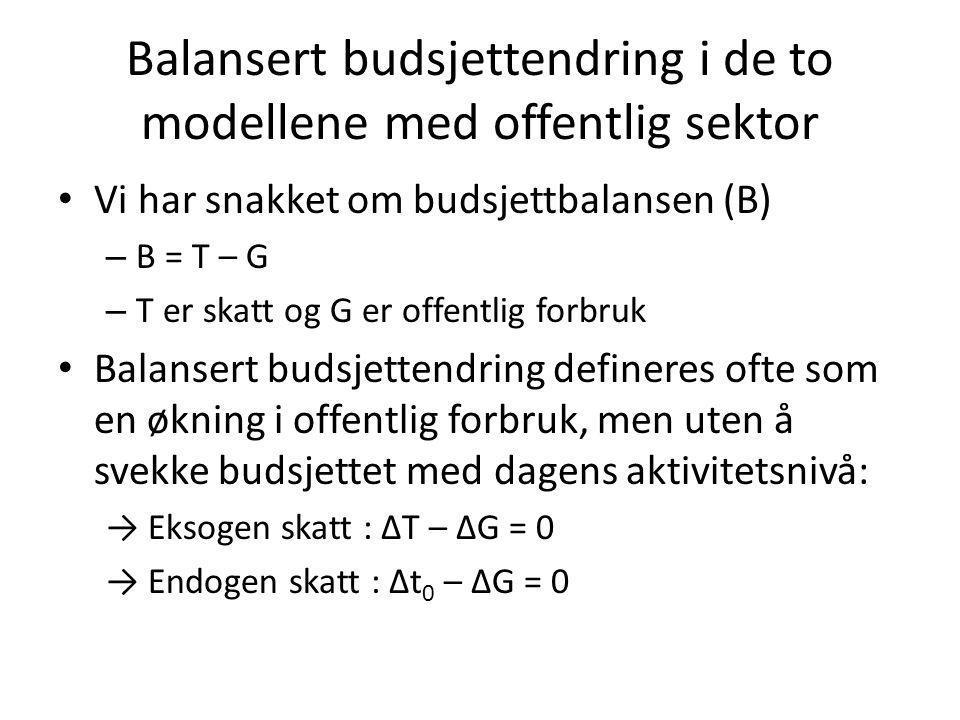 Balansert budsjettendring i de to modellene med offentlig sektor Vi har snakket om budsjettbalansen (B) – B = T – G – T er skatt og G er offentlig for