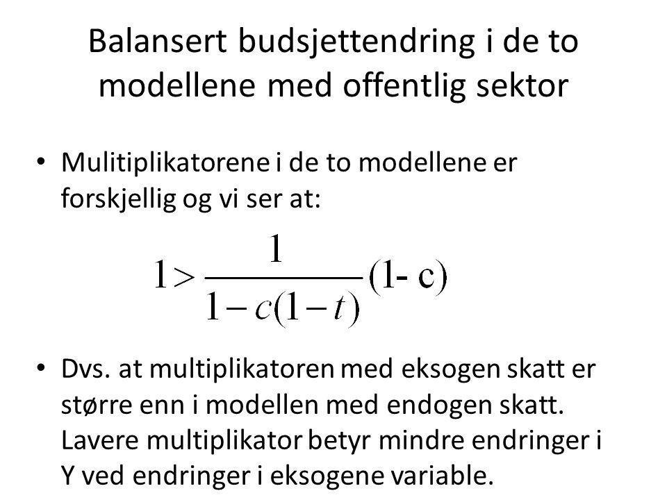 Balansert budsjettendring i de to modellene med offentlig sektor Mulitiplikatorene i de to modellene er forskjellig og vi ser at: Dvs. at multiplikato