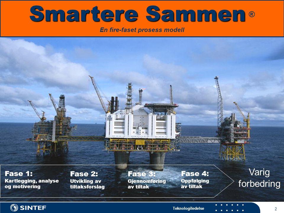 Teknologiledelse 3 Statoil / Hydro / Hydro Statoil / Hydro / Hydro / Prosafe / Odfjell Baker / Schlumb.