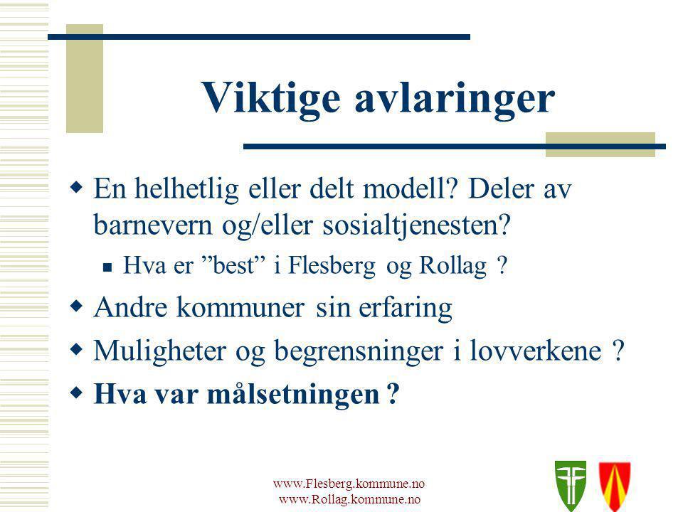 www.Flesberg.kommune.no www.Rollag.kommune.no Viktige avlaringer  En helhetlig eller delt modell.