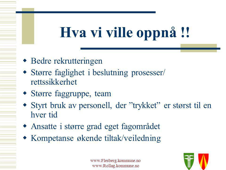 www.Flesberg.kommune.no www.Rollag.kommune.no Hva vi ville oppnå !.