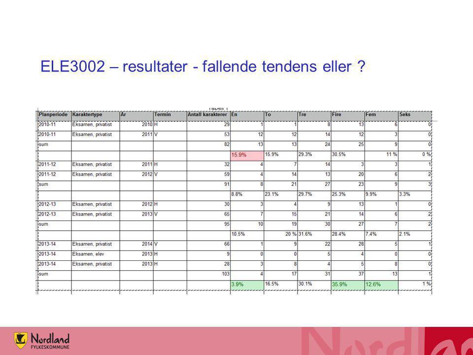 ELE3002 – resultater - fallende tendens eller