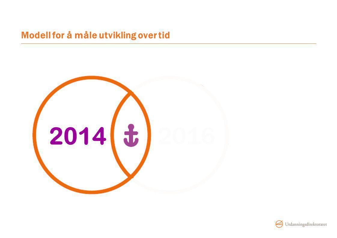 Modell for å måle utvikling over tid 2014