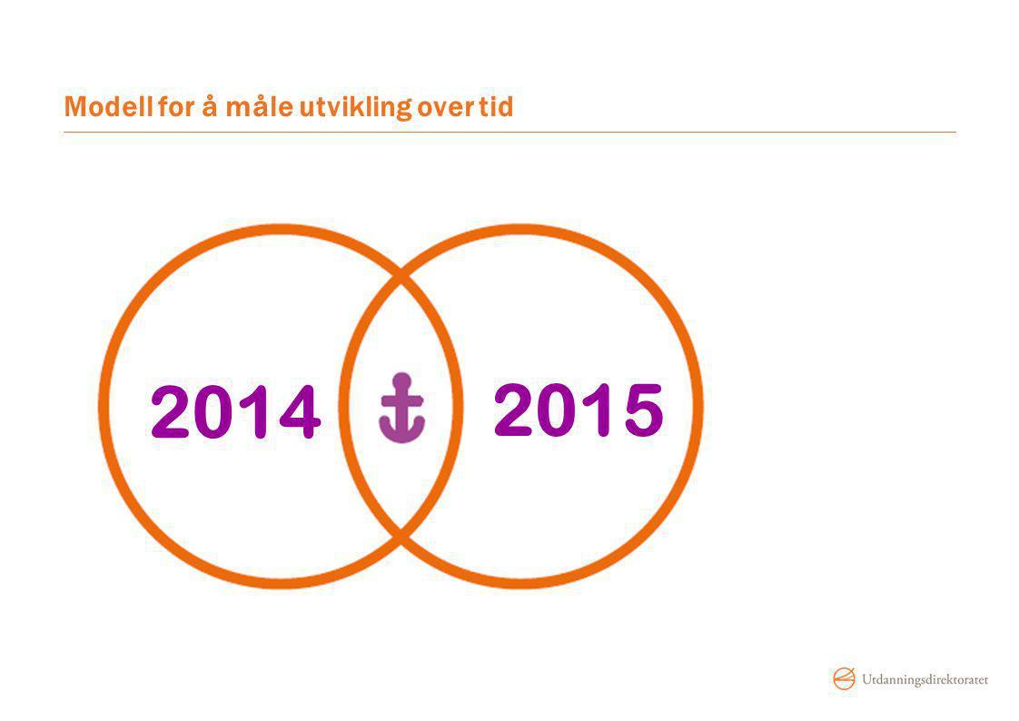 Modell for å måle utvikling over tid 2014 2015