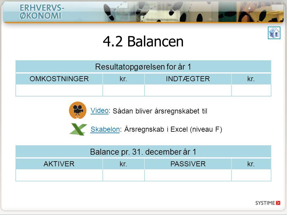 Balance pr. 31. december år 1 AKTIVERkr.PASSIVERkr.