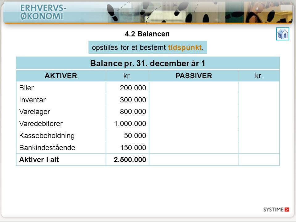 Balance pr.31. december år 1 AKTIVERkr.PASSIVERkr.
