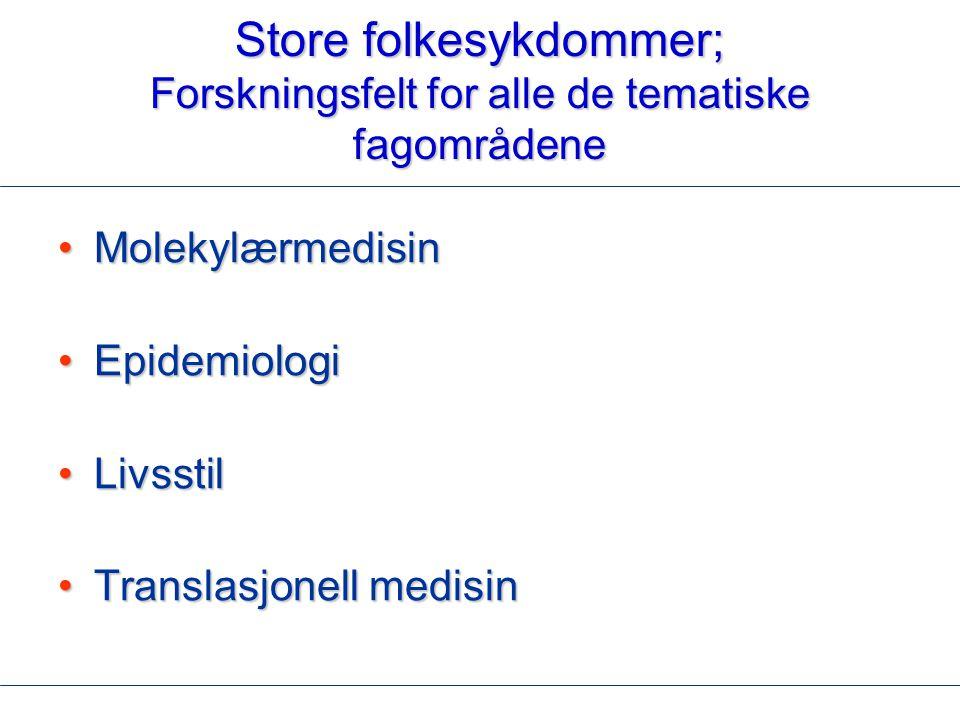 Store folkesykdommer; Forskningsfelt for alle de tematiske fagområdene MolekylærmedisinMolekylærmedisin EpidemiologiEpidemiologi LivsstilLivsstil Tran