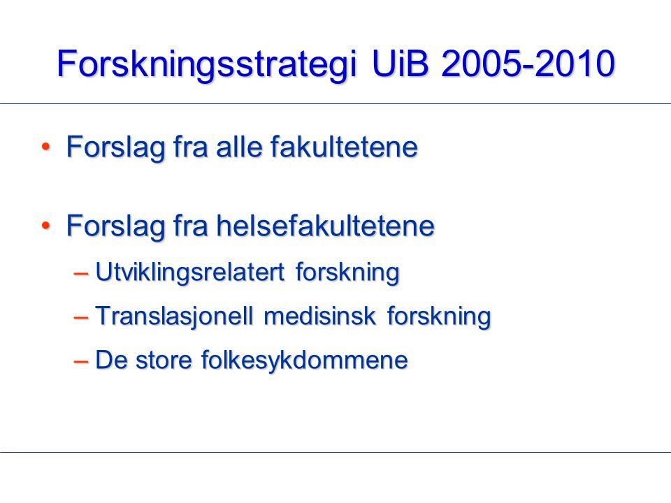 Forskningsstrategi UiB 2005-2010 Forslag fra alle fakulteteneForslag fra alle fakultetene Forslag fra helsefakulteteneForslag fra helsefakultetene –Ut