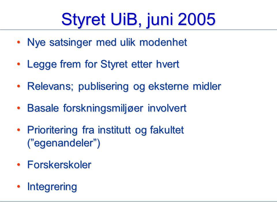 Styret UiB, juni 2005 Nye satsinger med ulik modenhetNye satsinger med ulik modenhet Legge frem for Styret etter hvertLegge frem for Styret etter hver