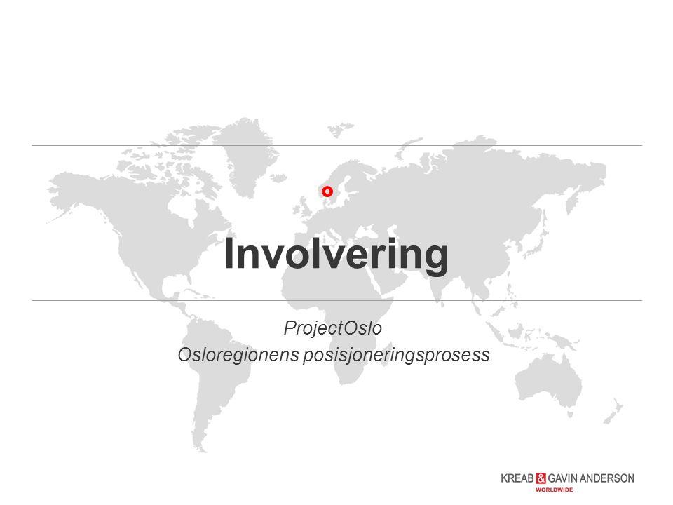 Involvering ProjectOslo Osloregionens posisjoneringsprosess