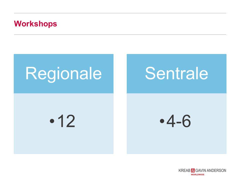 Workshops Regionale 12 Sentrale 4-6