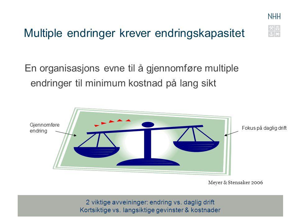 Multiple endringer krever endringskapasitet En organisasjons evne til å gjennomføre multiple endringer til minimum kostnad på lang sikt Gjennomføre endring Fokus på daglig drift Meyer & Stensaker 2006 2 viktige avveininger: endring vs.