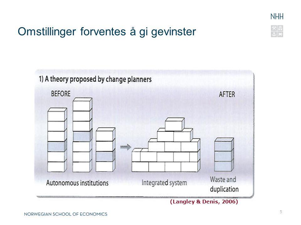 Omstillinger forventes å gi gevinster 5 (Langley & Denis, 2006)