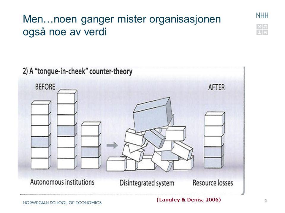 Men…noen ganger mister organisasjonen også noe av verdi 6 (Langley & Denis, 2006)