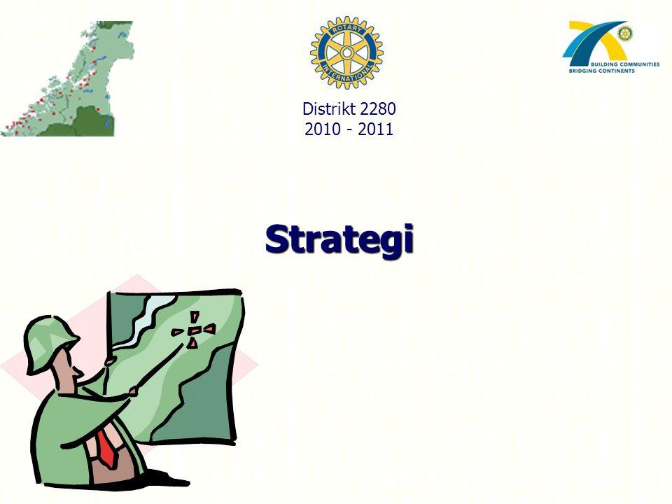 Strategi Distrikt 2280 2010 - 2011