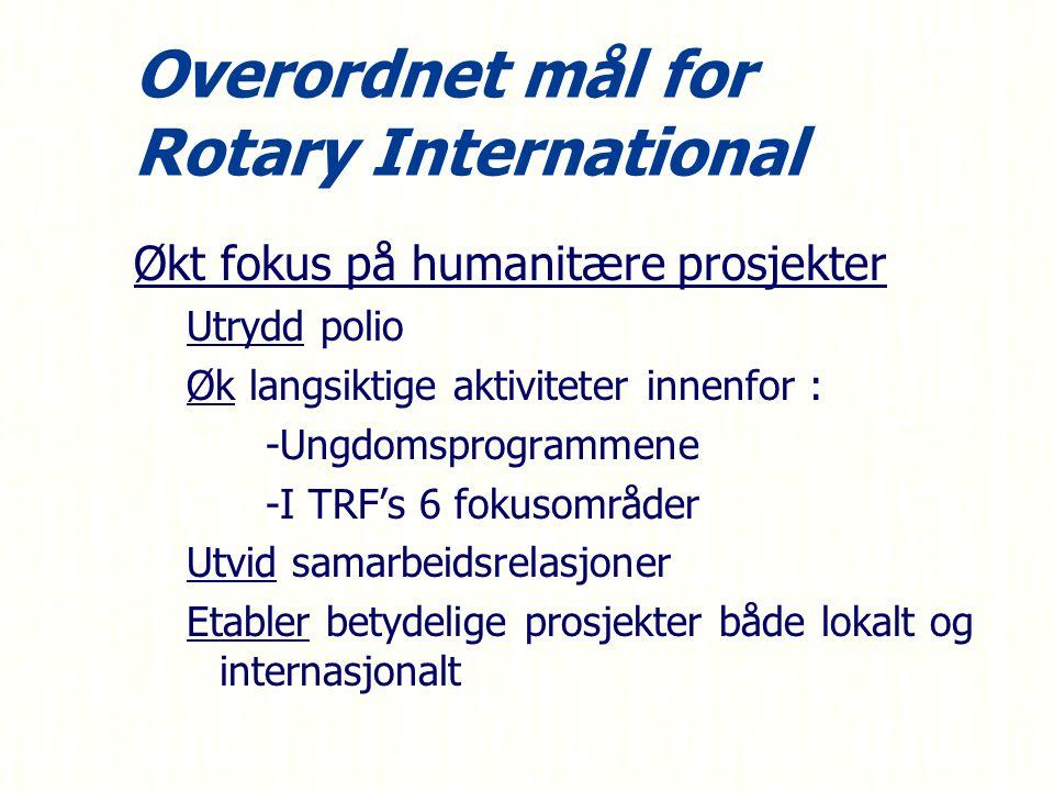 Overordnet mål for Rotary International Økt fokus på humanitære prosjekter Utrydd polio Øk langsiktige aktiviteter innenfor : -Ungdomsprogrammene -I TRF's 6 fokusområder Utvid samarbeidsrelasjoner Etabler betydelige prosjekter både lokalt og internasjonalt
