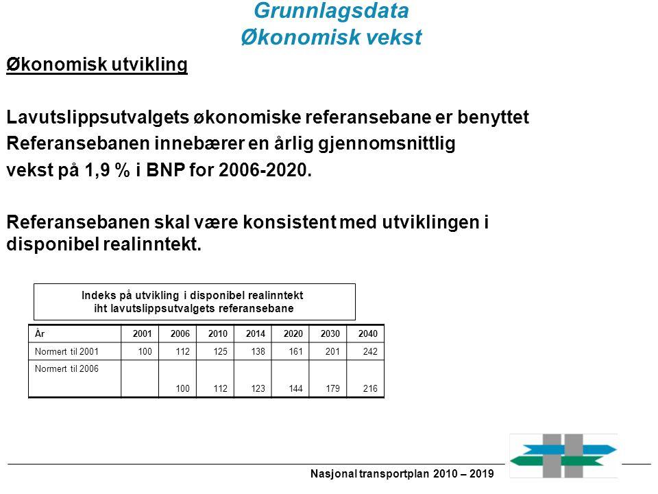 Nasjonal transportplan 2010 – 2019 Grunnlagsdata Økonomisk vekst Økonomisk utvikling Lavutslippsutvalgets økonomiske referansebane er benyttet Referan
