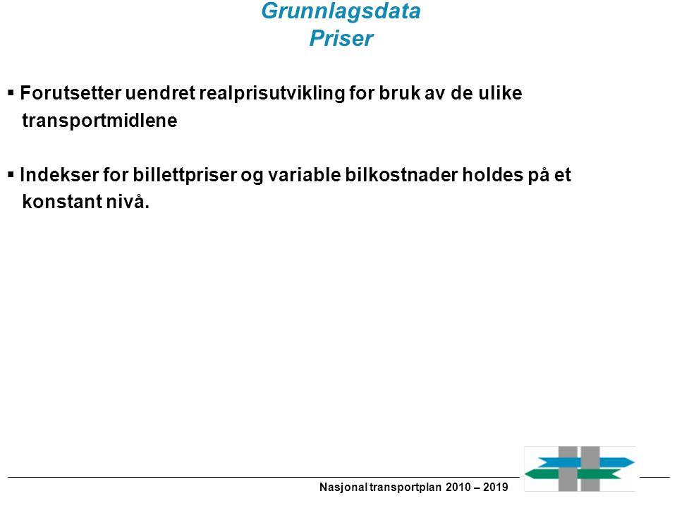Nasjonal transportplan 2010 – 2019 Grunnlagsdata Priser  Forutsetter uendret realprisutvikling for bruk av de ulike transportmidlene  Indekser for b