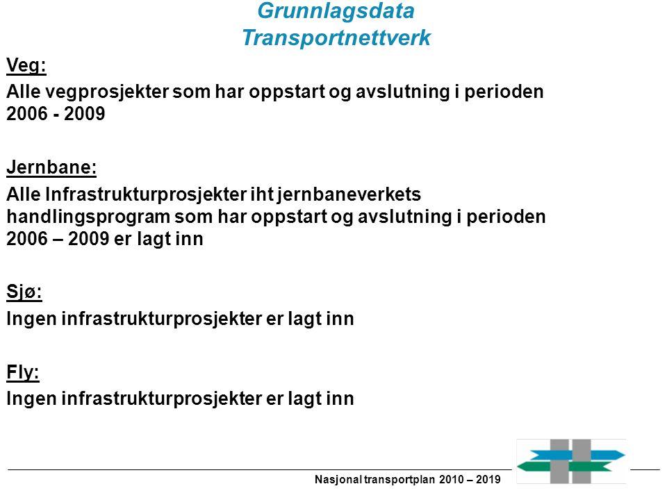 Nasjonal transportplan 2010 – 2019 Grunnlagsdata Transportnettverk Veg: Alle vegprosjekter som har oppstart og avslutning i perioden 2006 - 2009 Jernb