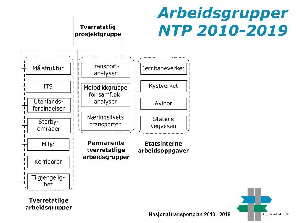 Nasjonal transportplan 2010 - 2019 Oppdatert 14.08.06 Arbeidsgrupper NTP 2010-2019