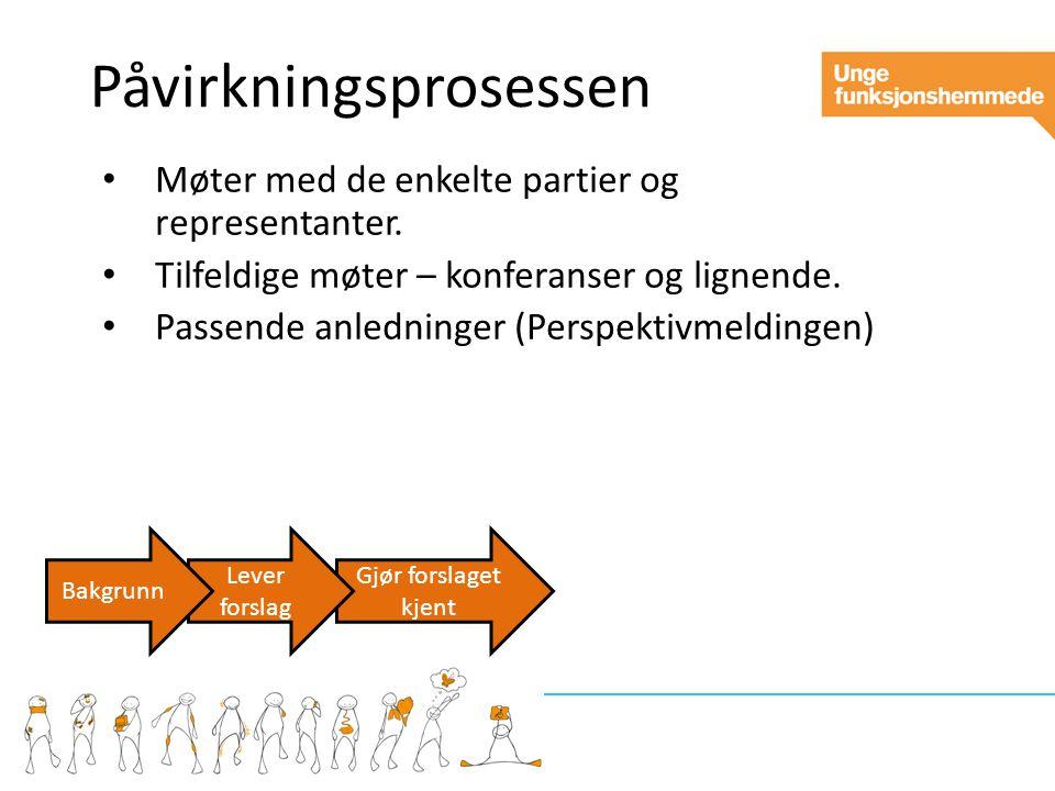 Gjør forslaget kjent Påvirkningsprosessen Møter med de enkelte partier og representanter.