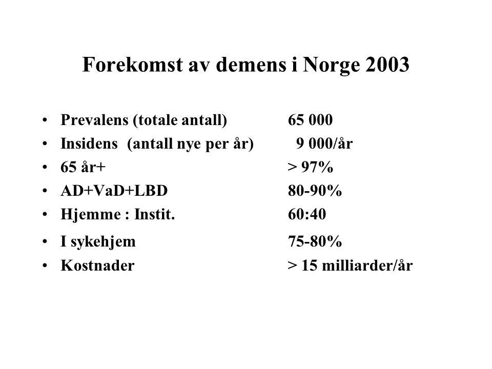 Forekomst av demens i Norge 2003 Prevalens (totale antall)65 000 Insidens (antall nye per år) 9 000/år 65 år+> 97% AD+VaD+LBD80-90% Hjemme : Instit.60