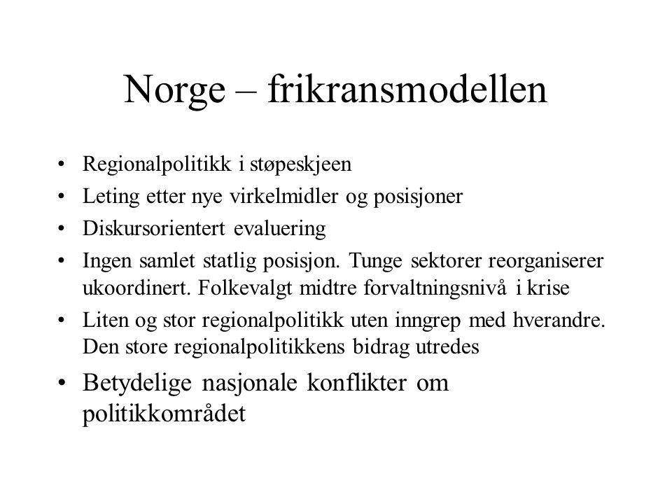 Norge – frikransmodellen Regionalpolitikk i støpeskjeen Leting etter nye virkelmidler og posisjoner Diskursorientert evaluering Ingen samlet statlig posisjon.