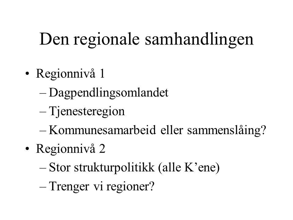 Den regionale samhandlingen Regionnivå 1 –Dagpendlingsomlandet –Tjenesteregion –Kommunesamarbeid eller sammenslåing.