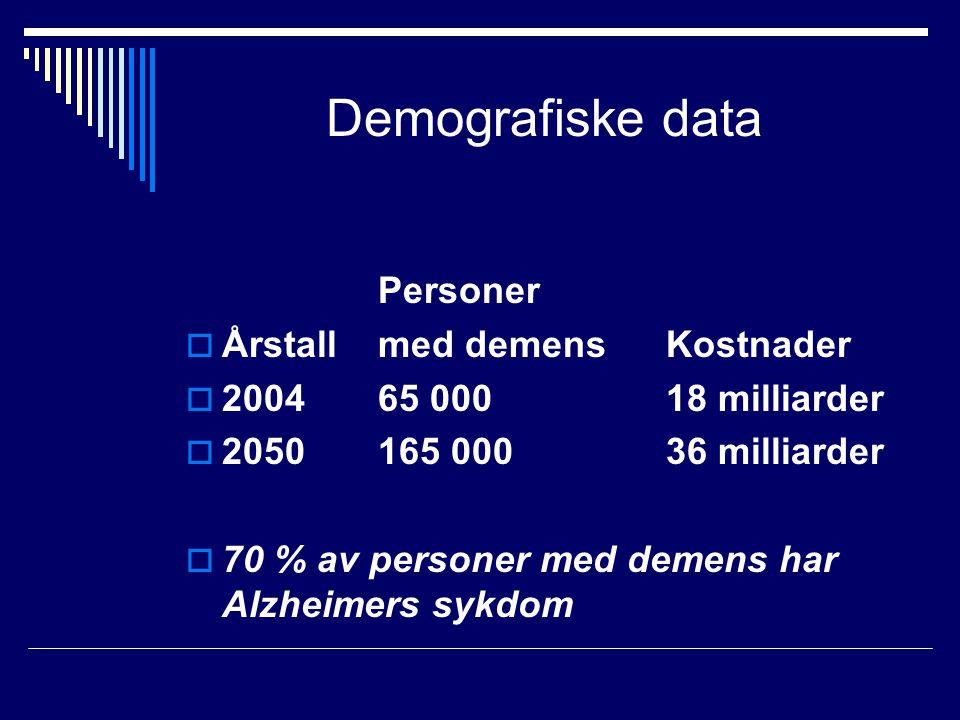 Demografiske data Personer  Årstallmed demensKostnader  200465 000 18 milliarder  2050165 000 36 milliarder  70 % av personer med demens har Alzheimers sykdom