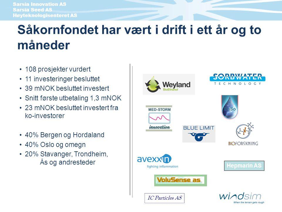 Sarsia Innovation AS Sarsia Seed AS Høyteknologisenteret AS 16 108 prosjekter vurdert 11 investeringer besluttet 39 mNOK besluttet investert Snitt før
