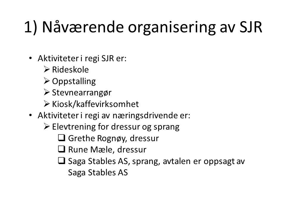 1) Nåværende organisering av SJR Aktiviteter i regi SJR er:  Rideskole  Oppstalling  Stevnearrangør  Kiosk/kaffevirksomhet Aktiviteter i regi av n