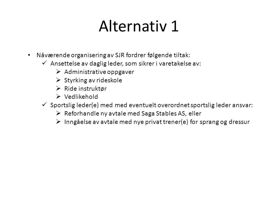 Alternativ 1 Nåværende organisering av SJR fordrer følgende tiltak: Ansettelse av daglig leder, som sikrer i varetakelse av:  Administrative oppgaver
