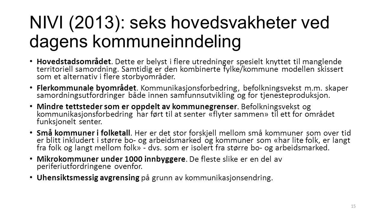 NIVI (2013): seks hovedsvakheter ved dagens kommuneinndeling Hovedstadsområdet. Dette er belyst i flere utredninger spesielt knyttet til manglende ter