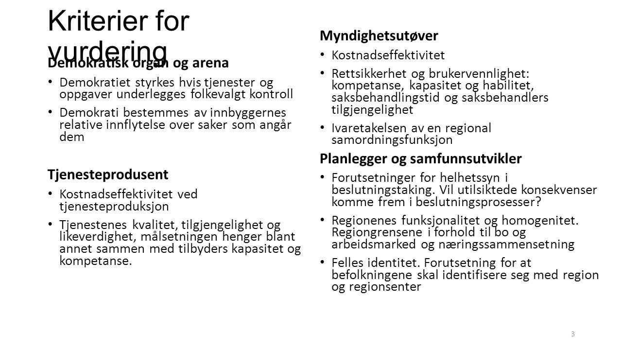 Alternativ Kriterier 0-alternativet 19 fylker ca.300 kommuner Trend 10 til 15 regioner ca.