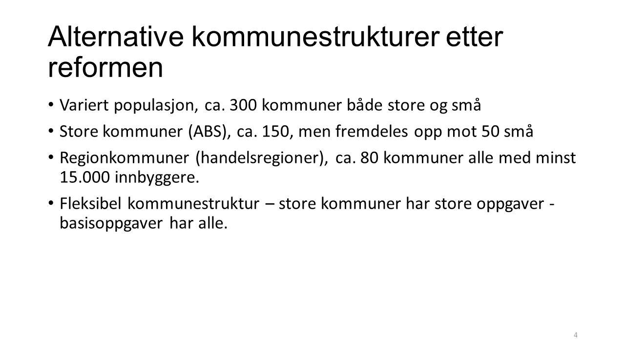 Kommune Region/fylke Variert kommune- struktur Ca.