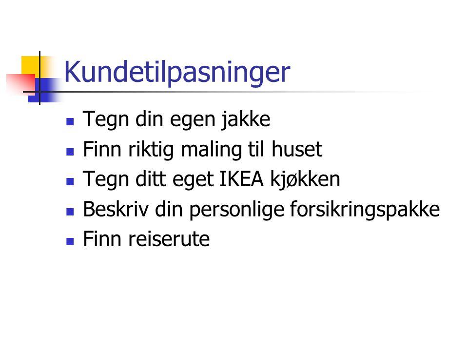 Kundetilpasninger Tegn din egen jakke Finn riktig maling til huset Tegn ditt eget IKEA kjøkken Beskriv din personlige forsikringspakke Finn reiserute