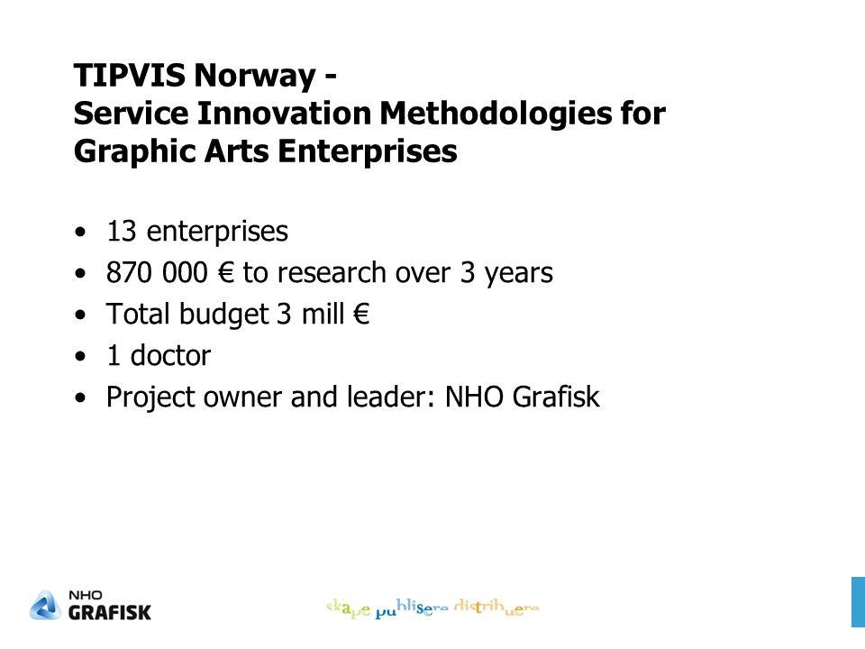 TIPVIS-prosjektets forsknings- og utviklingsresultater Statusundersøkelse på innovasjonsnivået i grafisk (CIS3, 4 og egen undersøkelse) 2 litteraturstudier (tjenesteinnovasjonbetingelser og –effekter, status på tjenesteinnovasjonsmetodikk som kan tilpasses grafisk bransje, 2 rapporter på UiA's skriftsserie, diverse formidlingsaktiviteter) Business component modeling i grafisk bransje (1 artikkel og strukturelle innovasjoner modnet, f.