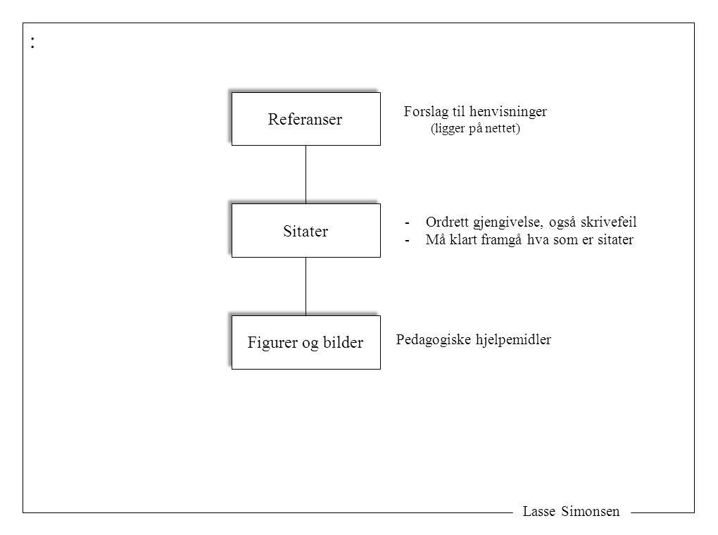 Lasse Simonsen : Referanser Sitater Figurer og bilder Forslag til henvisninger (ligger på nettet) Pedagogiske hjelpemidler -Ordrett gjengivelse, også skrivefeil -Må klart framgå hva som er sitater