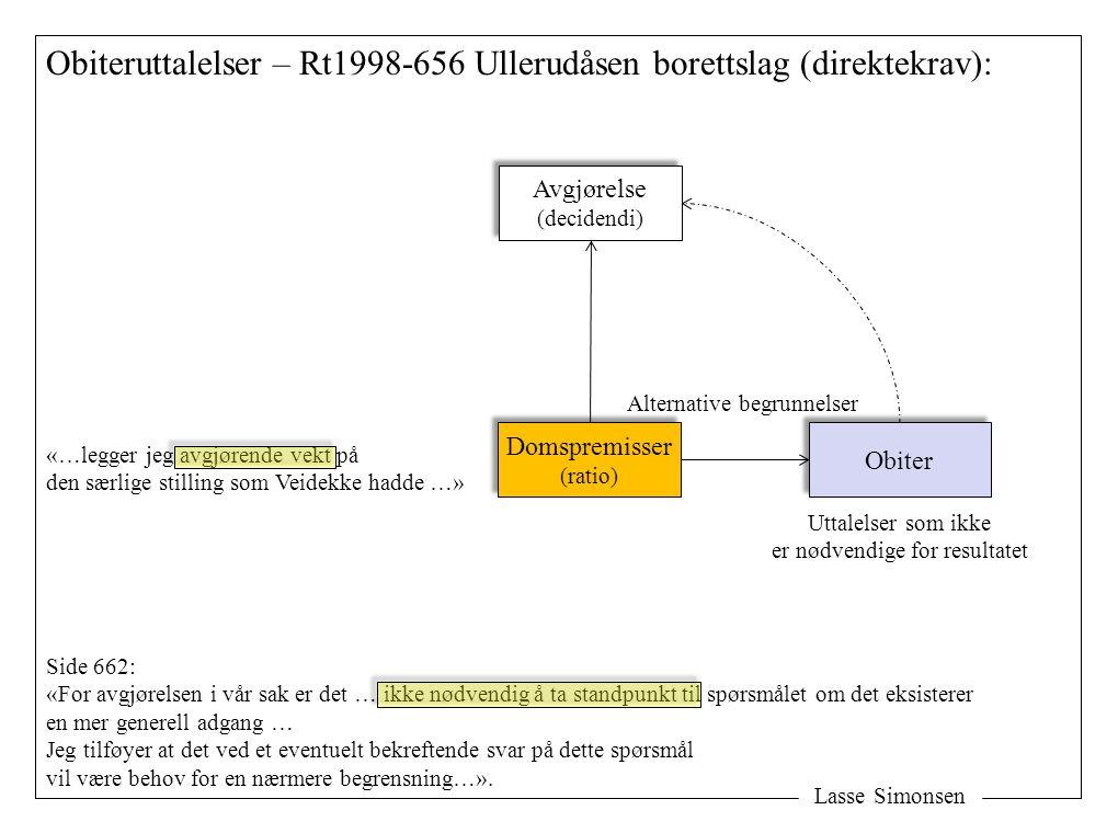 Lasse Simonsen Obiteruttalelser – Rt1998-656 Ullerudåsen borettslag (direktekrav): Avgjørelse (decidendi) Avgjørelse (decidendi) Domspremisser (ratio) Domspremisser (ratio) Obiter Uttalelser som ikke er nødvendige for resultatet Side 662: «For avgjørelsen i vår sak er det … ikke nødvendig å ta standpunkt til spørsmålet om det eksisterer en mer generell adgang … Jeg tilføyer at det ved et eventuelt bekreftende svar på dette spørsmål vil være behov for en nærmere begrensning…».