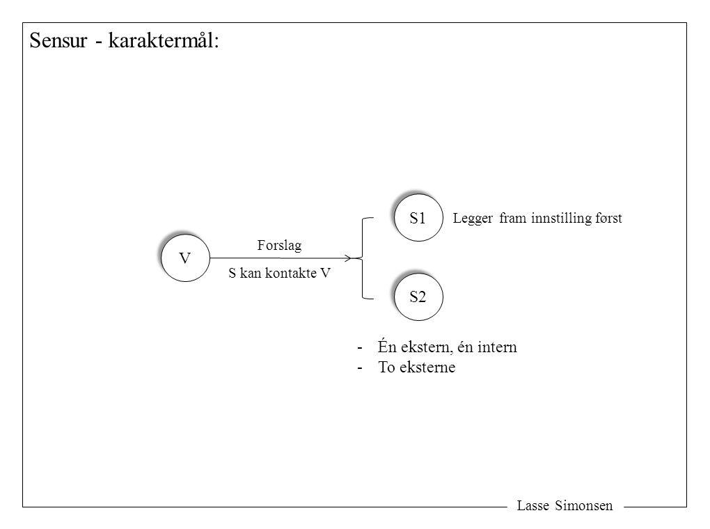 Lasse Simonsen Sensur - karaktermål: V V S1 S2 Forslag Legger fram innstilling først -Én ekstern, én intern -To eksterne S kan kontakte V