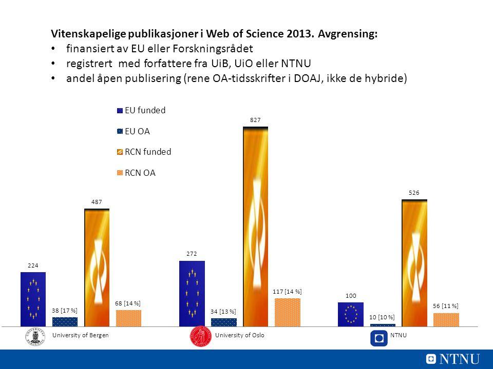 Vitenskapelige publikasjoner i Web of Science 2013. Avgrensing: finansiert av EU eller Forskningsrådet registrert med forfattere fra UiB, UiO eller NT