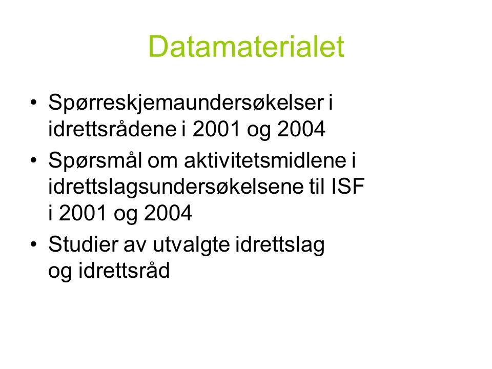 Datamaterialet Spørreskjemaundersøkelser i idrettsrådene i 2001 og 2004 Spørsmål om aktivitetsmidlene i idrettslagsundersøkelsene til ISF i 2001 og 20