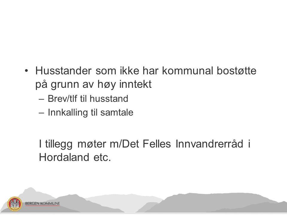 Husstander som ikke har kommunal bostøtte på grunn av høy inntekt –Brev/tlf til husstand –Innkalling til samtale I tillegg møter m/Det Felles Innvandrerråd i Hordaland etc.