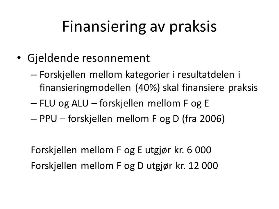 Finansiering av praksis Gjeldende resonnement – Forskjellen mellom kategorier i resultatdelen i finansieringmodellen (40%) skal finansiere praksis – FLU og ALU – forskjellen mellom F og E – PPU – forskjellen mellom F og D (fra 2006) Forskjellen mellom F og E utgjør kr.
