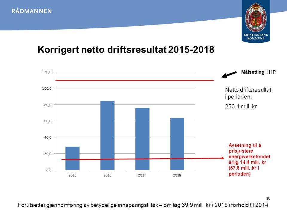 11 Anvendelse av netto driftsresultat 2015-2018 * Korrigert for bruk/avsetning bundne fond.
