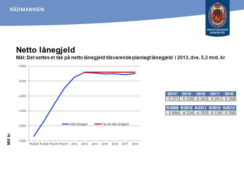 13 Renter og avdrag 2014-2018 (ekskl.finansinntekter i mill.