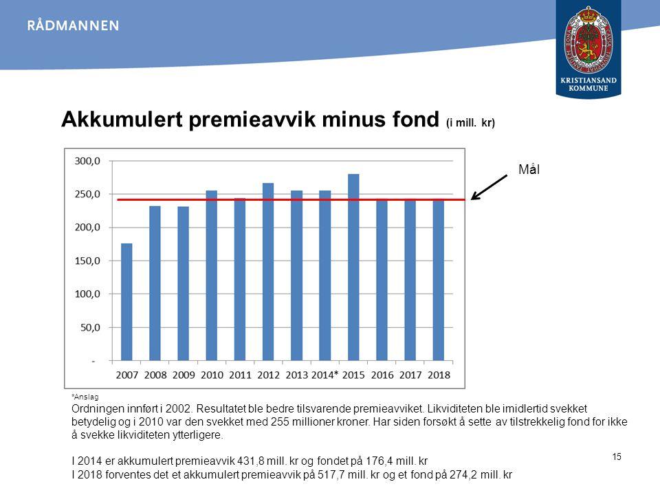 16 Demografikostnader i Kristiansand fordelt på aldersgrupper – endring basis 2013 (i 1000 kr) Kommunens mulighet til å håndtere økt press på tjenestene avhenger i hovedsak av veksten i frie inntekter fra staten.