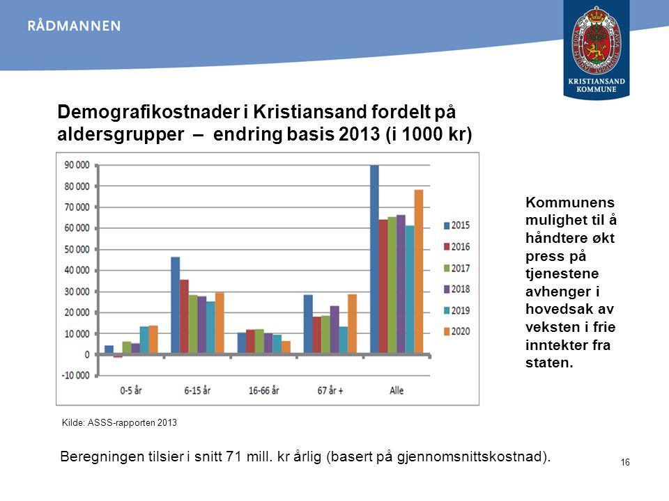 Sammenligninger med andre kommuner Kristiansand har lavere disponible inntekter enn landssnittet, men høyere enn ASSS-kommunene.
